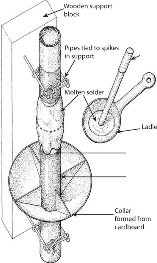 Figure 2(b) : Leadwork